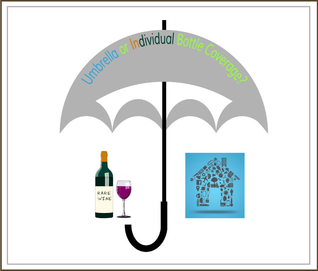 Infographic showing wine collection insurance.