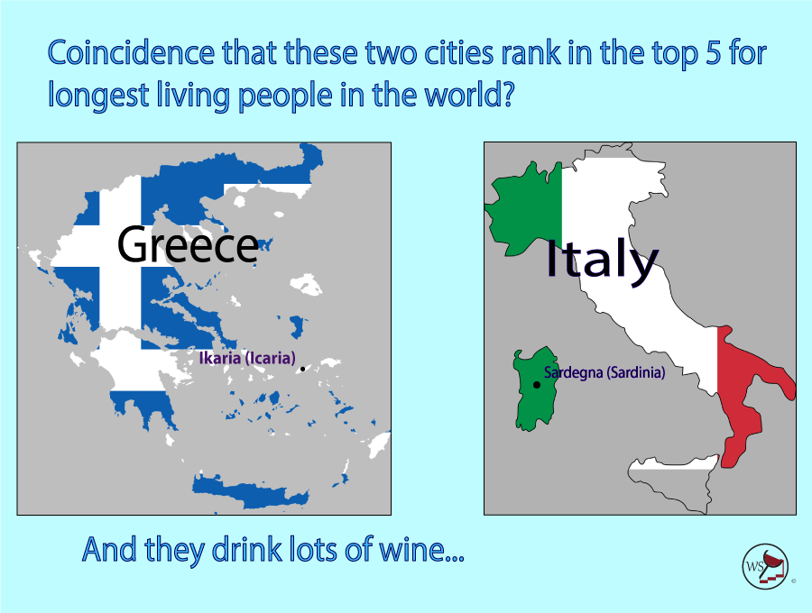 Infographic showing Sardinia, Italy and Icaria, Greece as some of the longest-living people in the world.