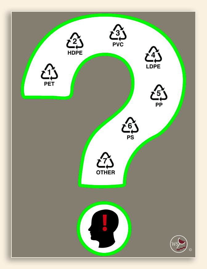 Infographic of a question mark with recycling symbols within it