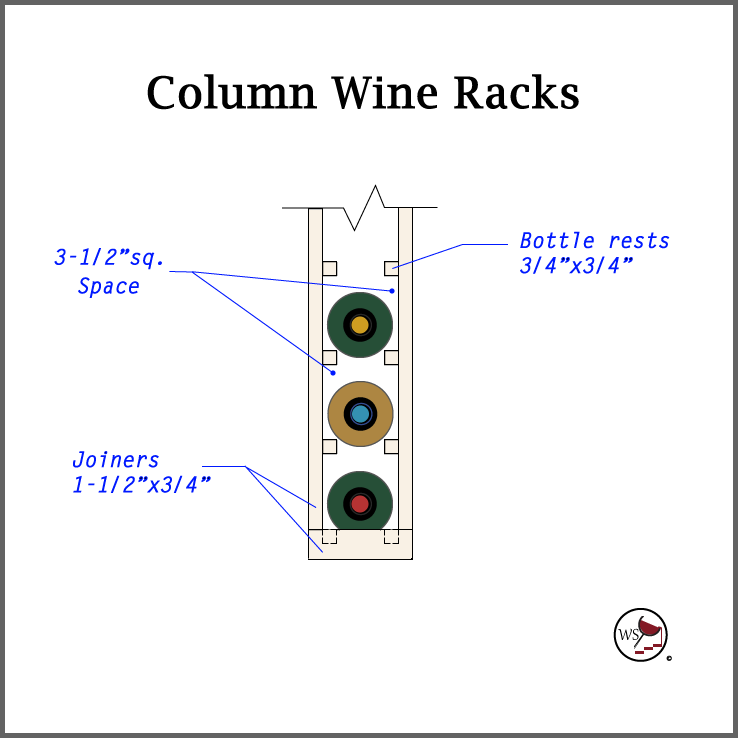 Infographic showing a single column wine rack.